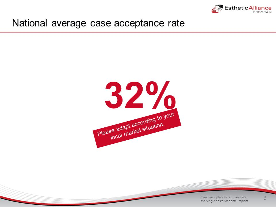 National average case acceptance rate