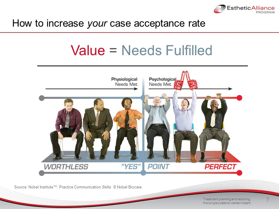 How to increase your case acceptance rate