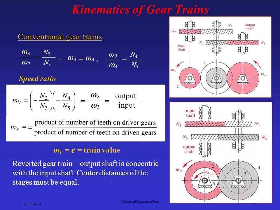 Kinematics of Gear Trains