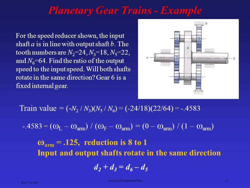 Planetary Gear Trains - Example