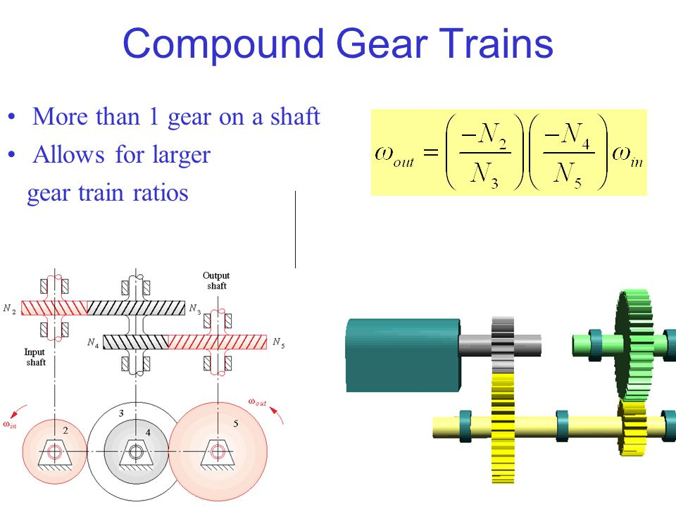 Compound Gear Trains More than 1 gear on a shaft Allows for larger