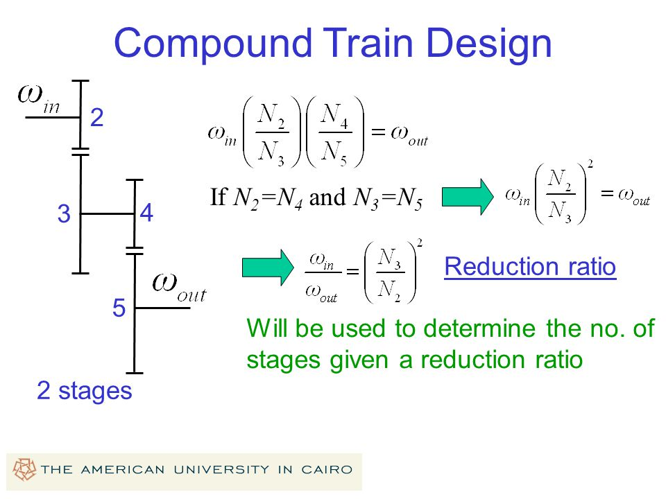 Compound Train Design 2 If N2=N4 and N3=N5 3 4 Reduction ratio 5
