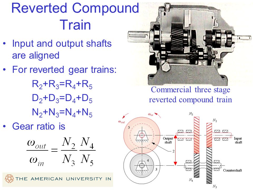 Reverted Compound Train