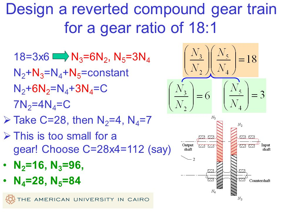 Design a reverted compound gear train for a gear ratio of 18:1