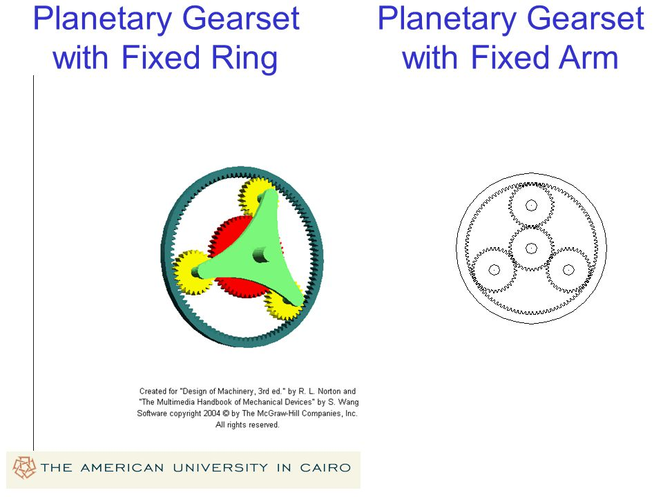 Planetary Gearset with Fixed Ring Planetary Gearset with Fixed Arm