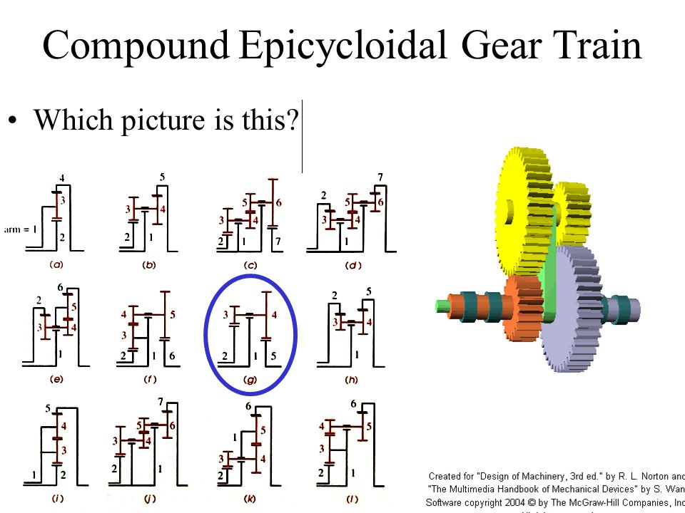 Compound Epicycloidal Gear Train