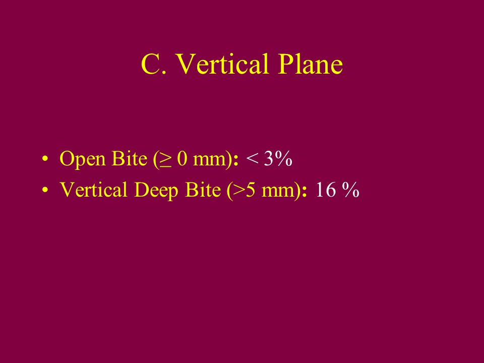 C. Vertical Plane Open Bite (≥ 0 mm): < 3%
