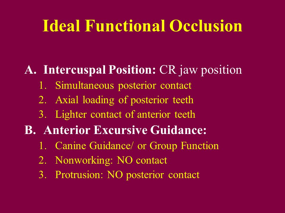 Ideal Functional Occlusion