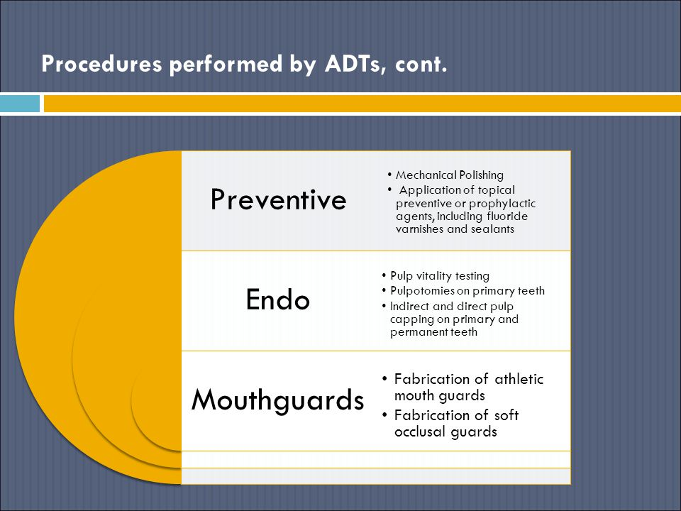 Procedures performed by ADTs, cont.