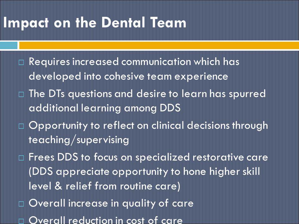 Impact on the Dental Team