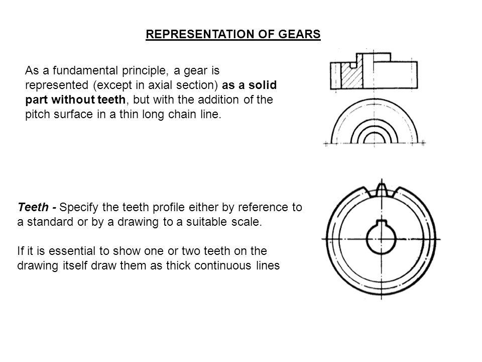 REPRESENTATION OF GEARS