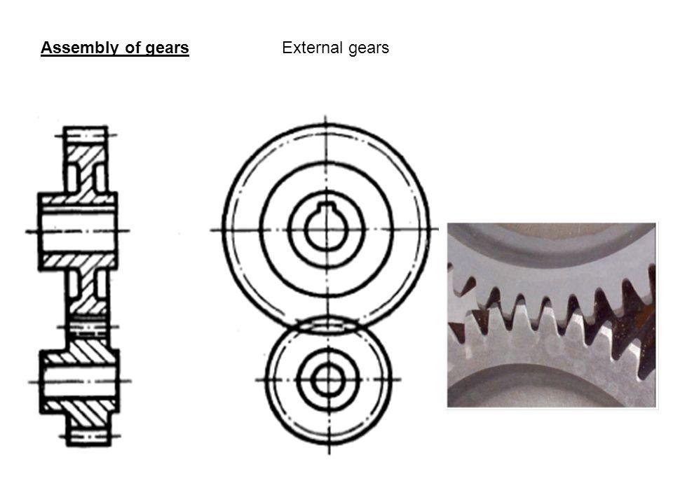 Assembly of gears External gears