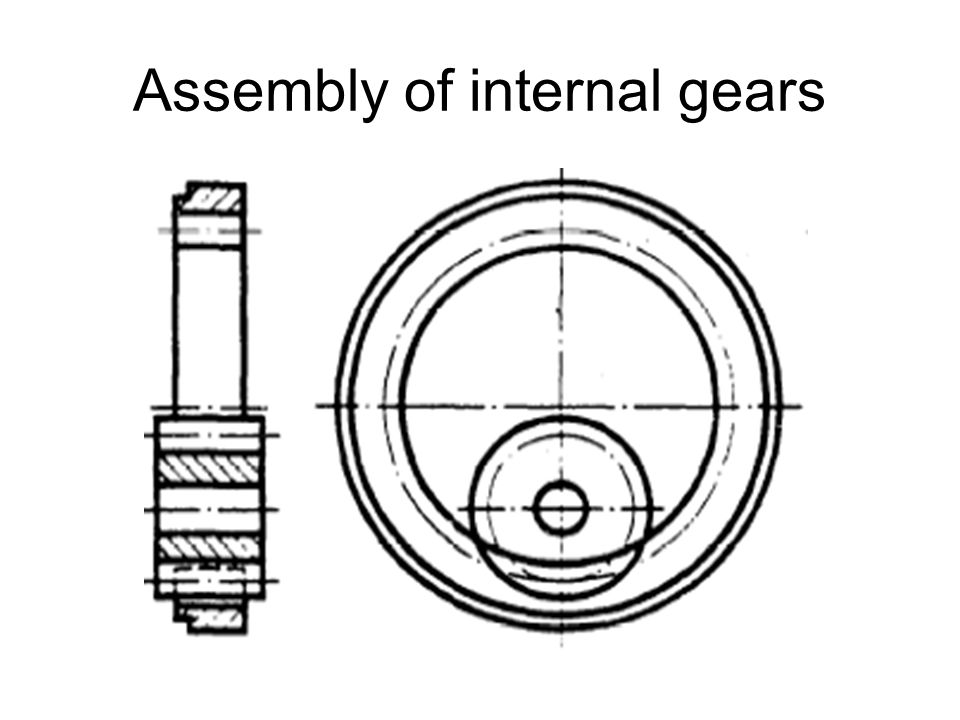 Assembly of internal gears