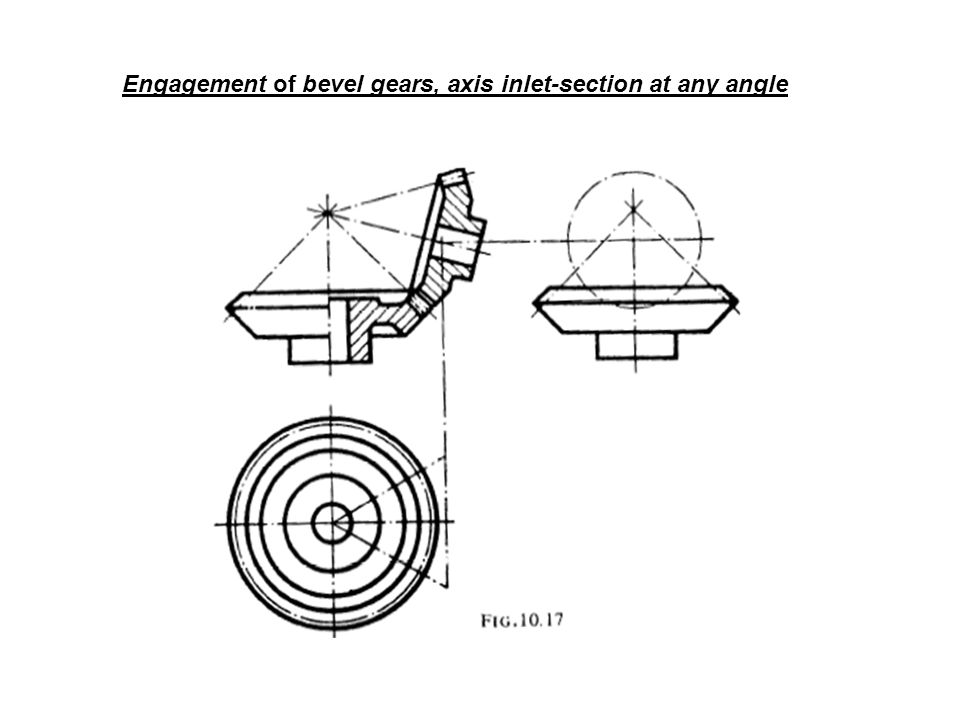 Engagement of bevel gears, axis inlet-section at any angle