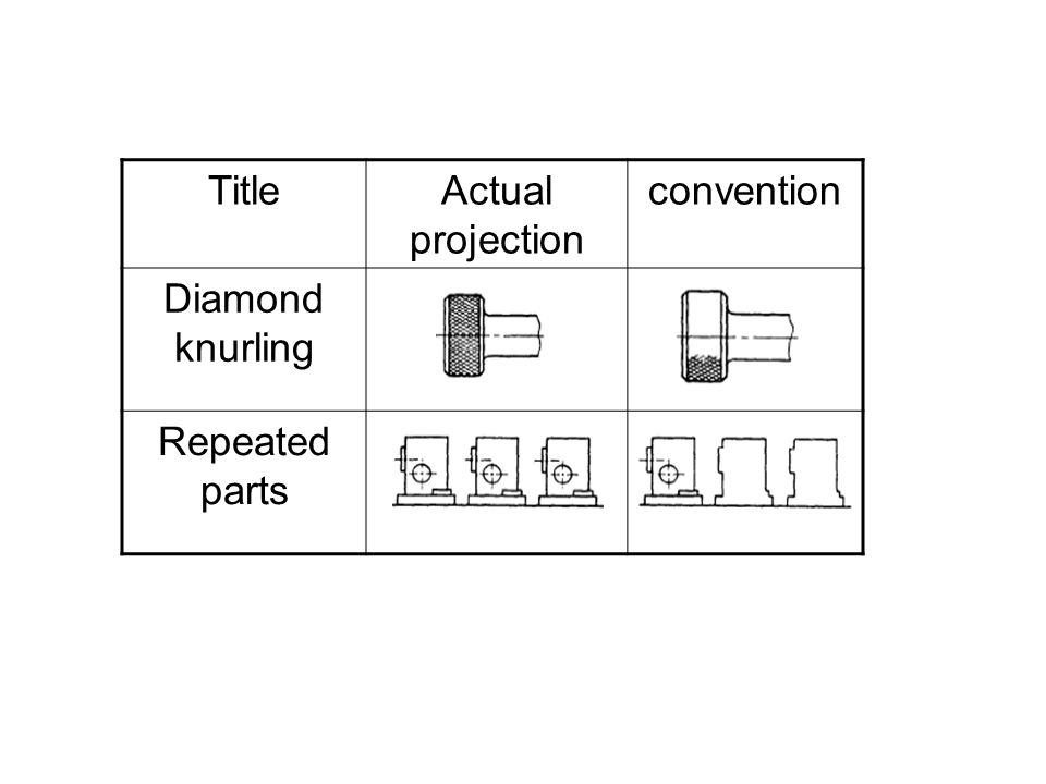 Title Actual projection convention Diamond knurling Repeated parts