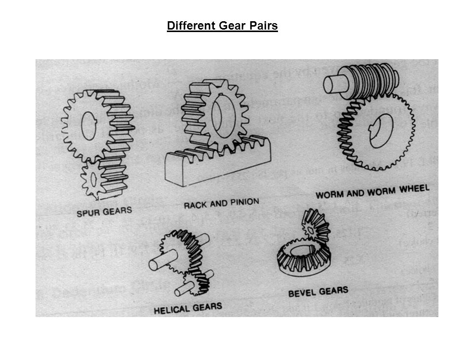 Different Gear Pairs