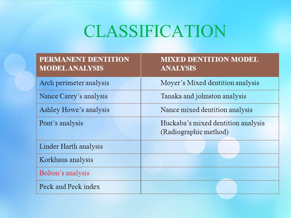CLASSIFICATION PERMANENT DENTITION MODEL ANALYSIS