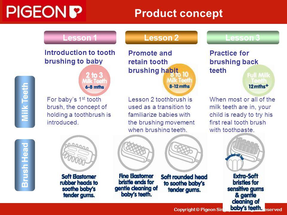 Product concept Lesson 1 Lesson 2 Lesson 3 Milk Teeth Brush Head