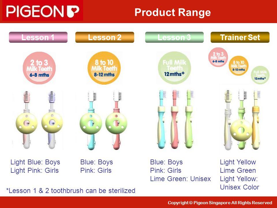 Product Range Lesson 1 Lesson 2 Lesson 3 Trainer Set