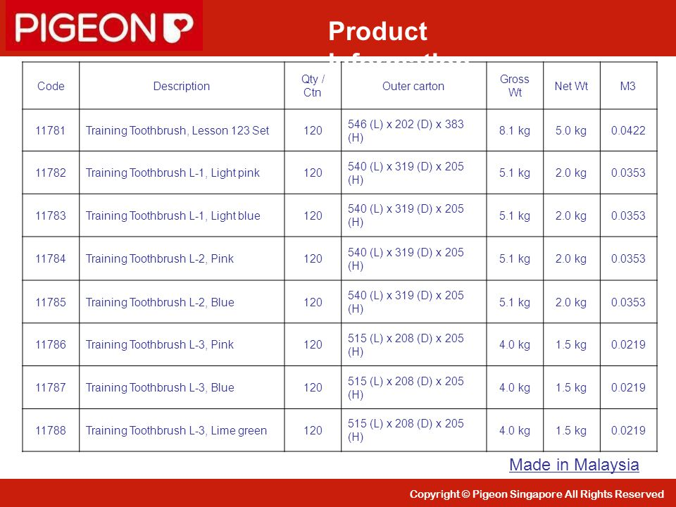 Product Information Made in Malaysia Code Description Qty / Ctn