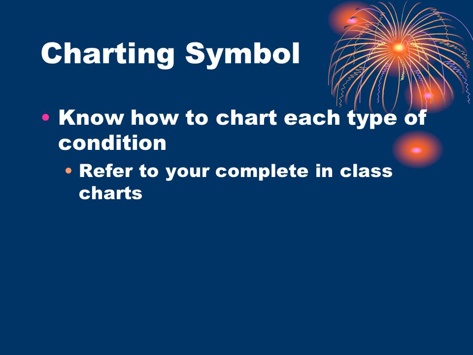Charting Symbol Know how to chart each type of condition