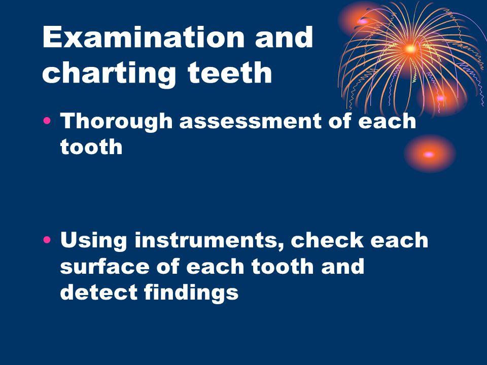 Examination and charting teeth