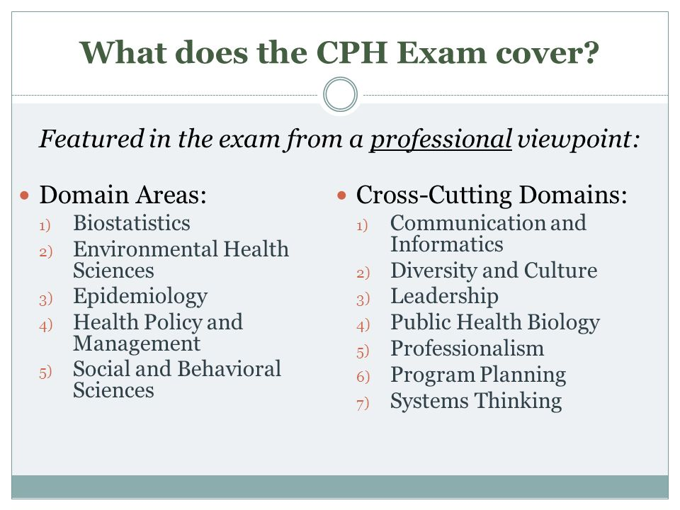 What does the CPH Exam cover