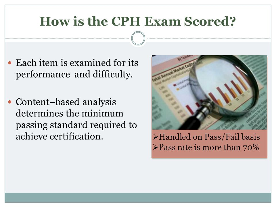 How is the CPH Exam Scored
