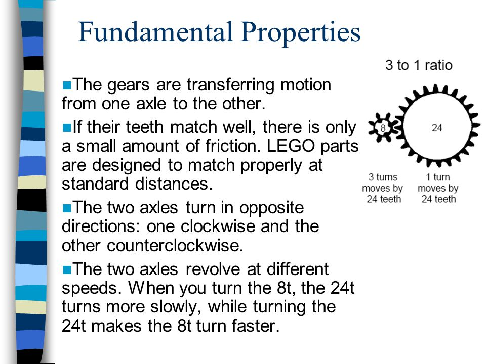 Fundamental Properties