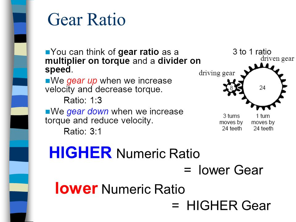 Gear Ratio HIGHER Numeric Ratio lower Numeric Ratio = lower Gear