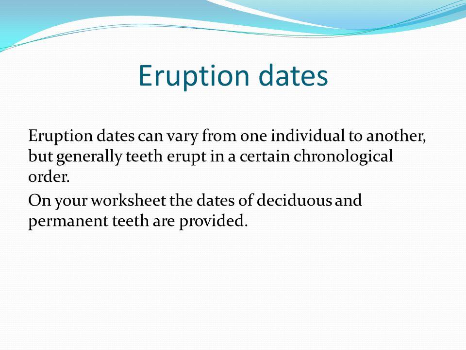 Eruption dates