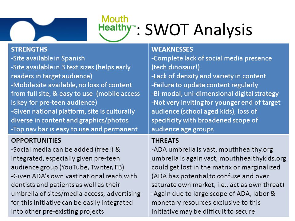 : SWOT Analysis STRENGTHS Site available in Spanish