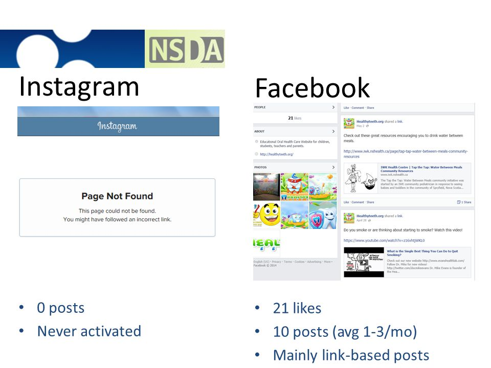 Instagram Facebook 0 posts 21 likes Never activated