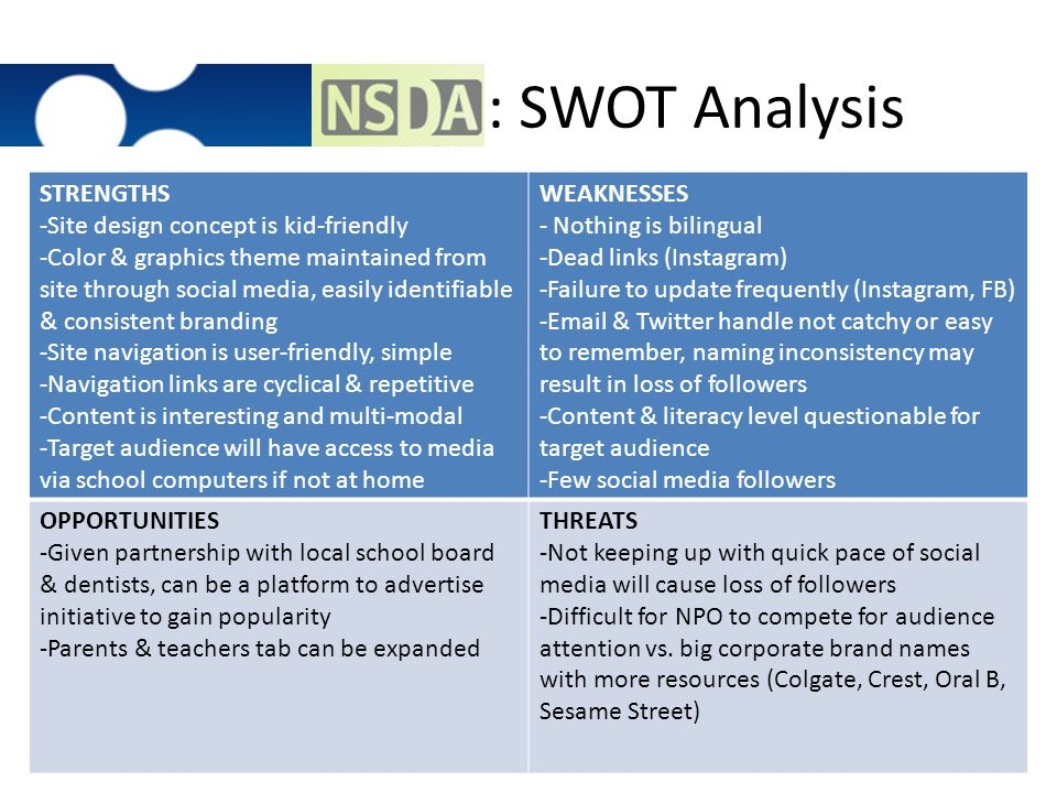: SWOT Analysis STRENGTHS Site design concept is kid-friendly
