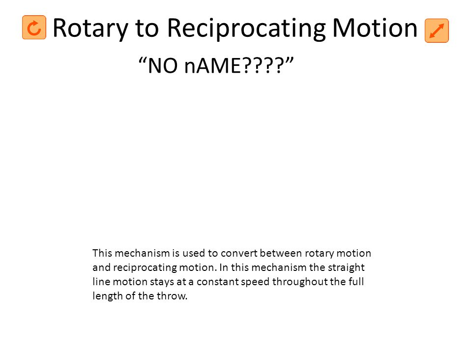 Rotary to Reciprocating Motion
