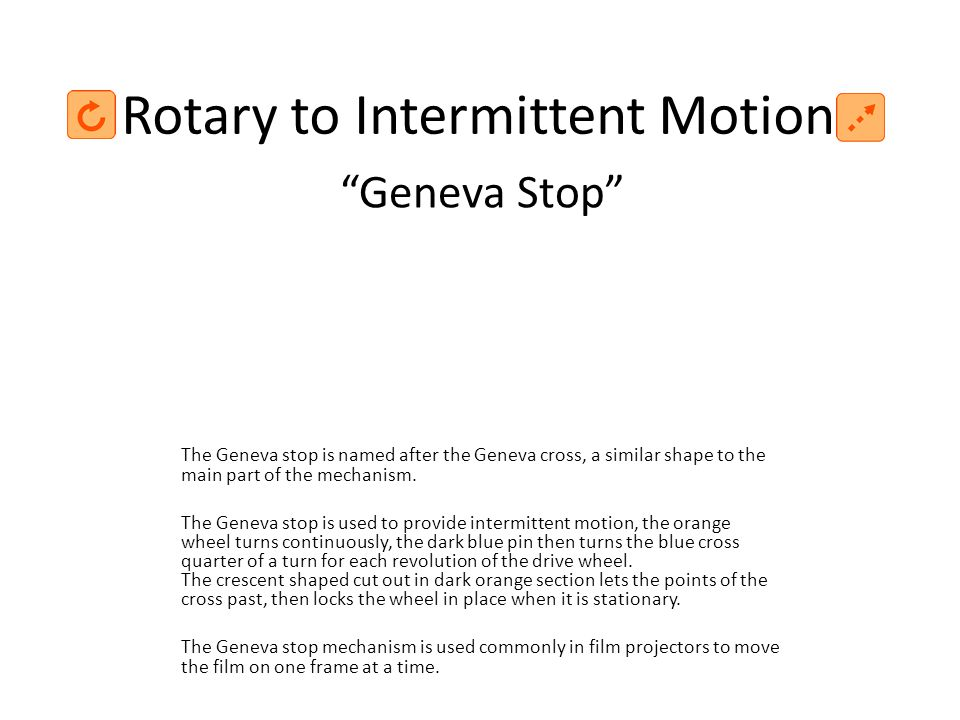Rotary to Intermittent Motion