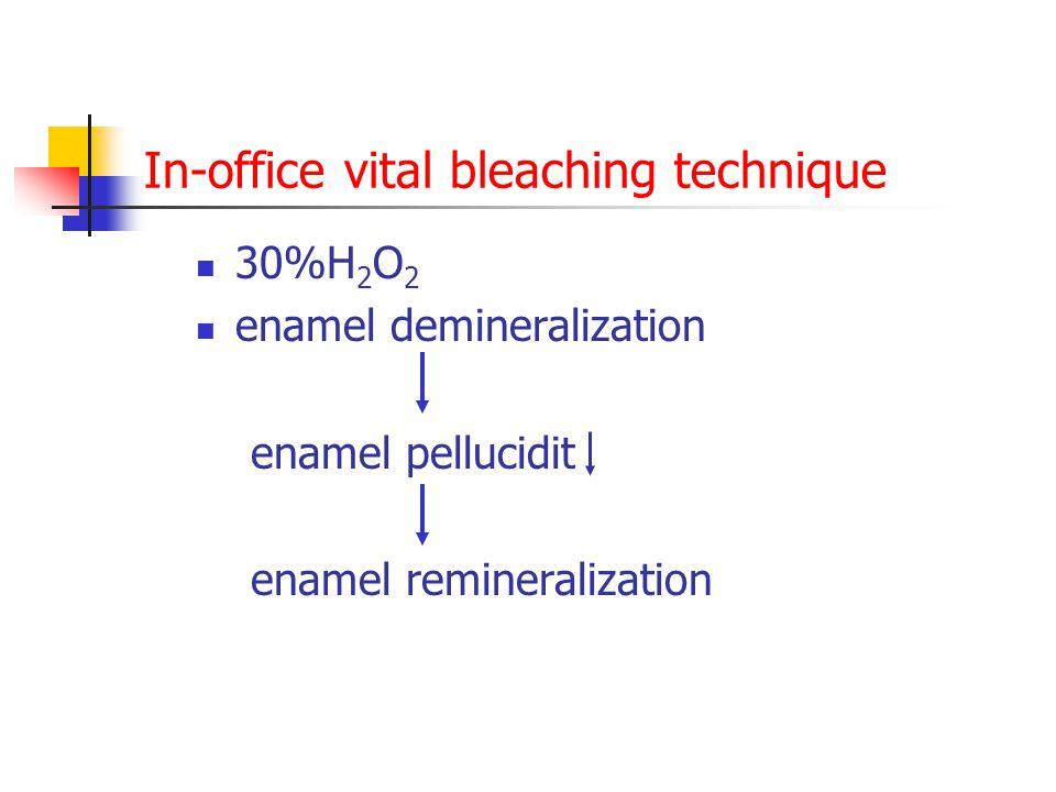 In-office vital bleaching technique