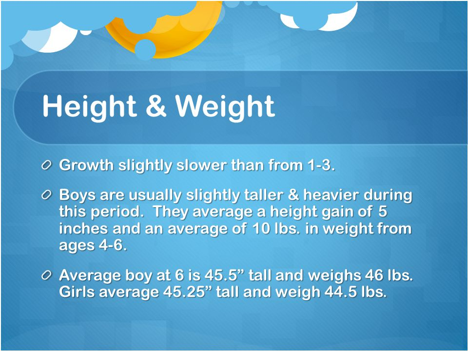 Height & Weight Growth slightly slower than from 1-3.