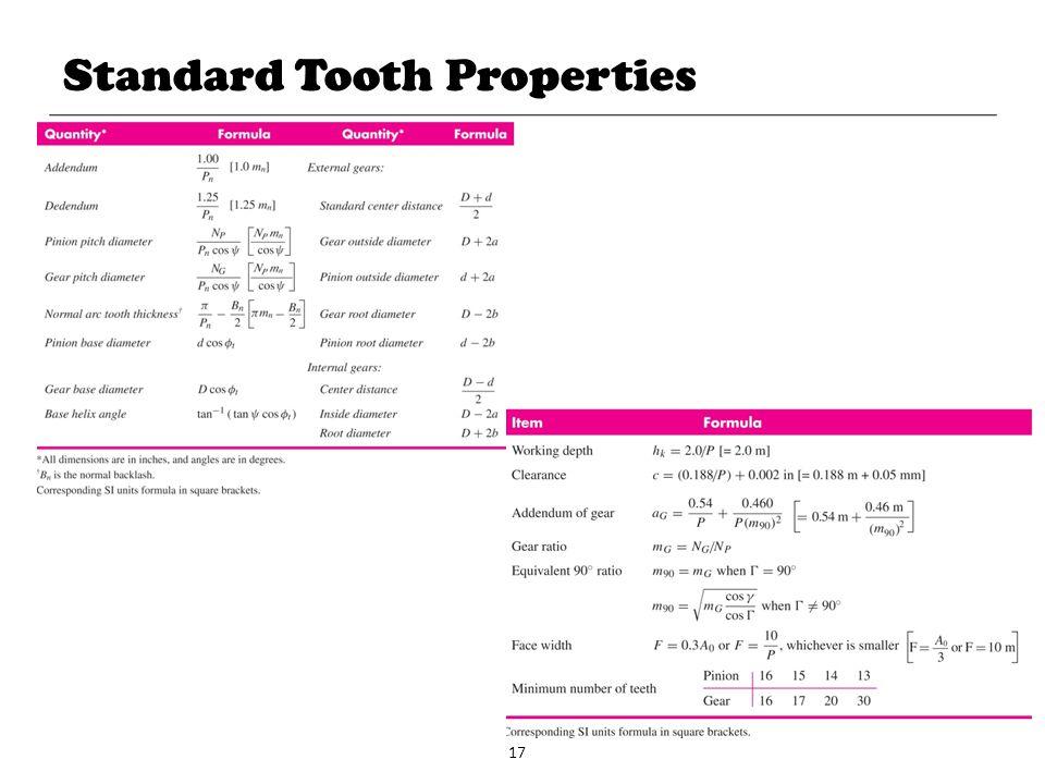 Standard Tooth Properties