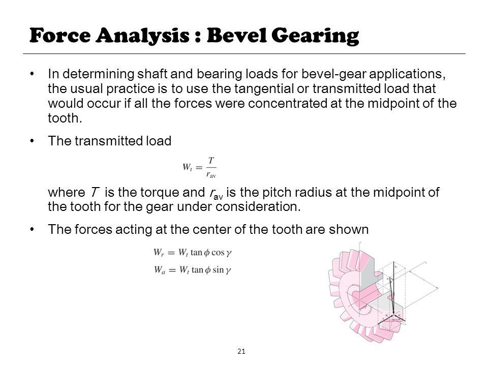 Force Analysis : Bevel Gearing