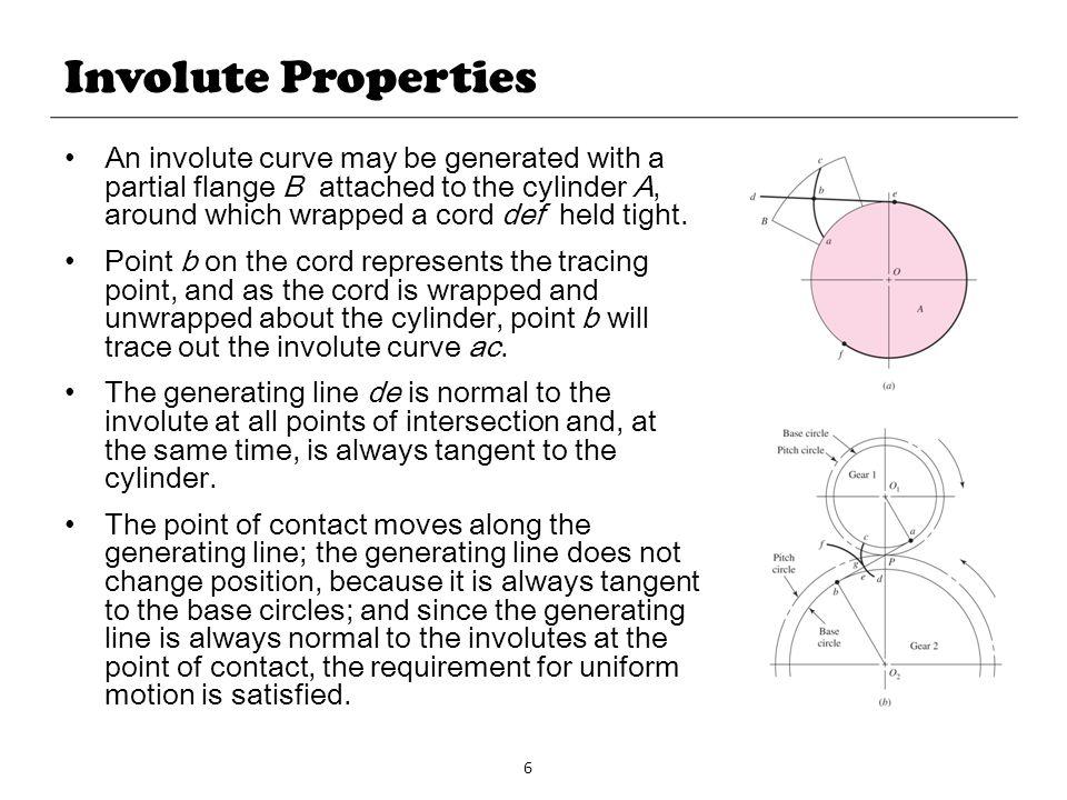 Involute Properties