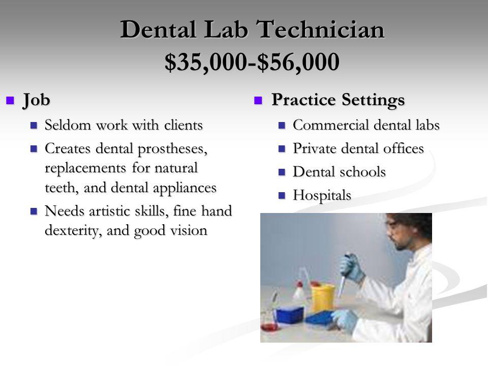 Dental Lab Technician $35,000-$56,000