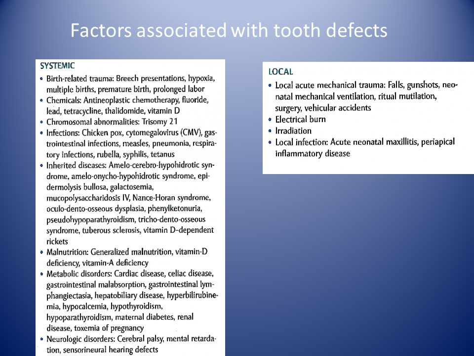 Factors associated with tooth defects