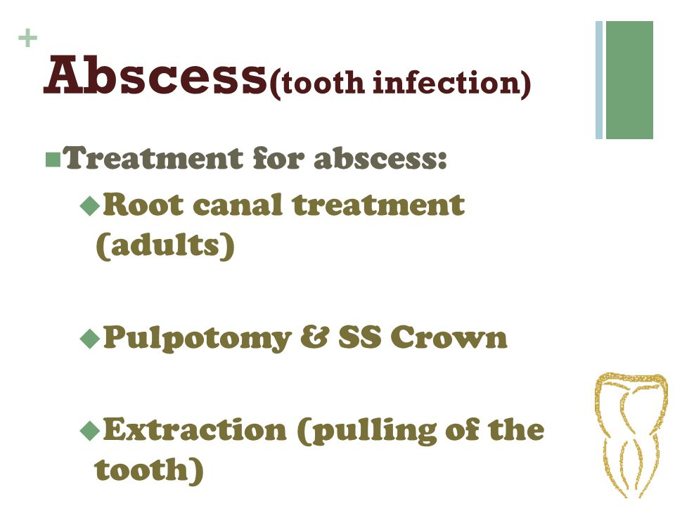 Abscess(tooth infection)