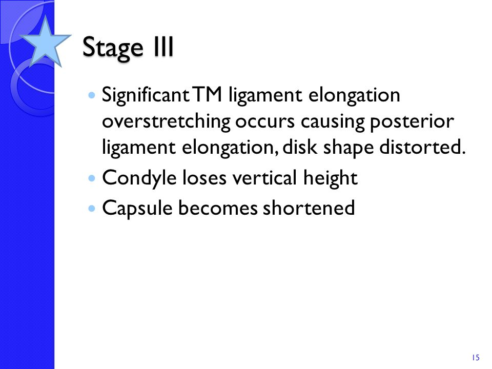 Stage III Significant TM ligament elongation overstretching occurs causing posterior ligament elongation, disk shape distorted.