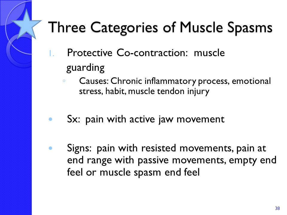 Three Categories of Muscle Spasms