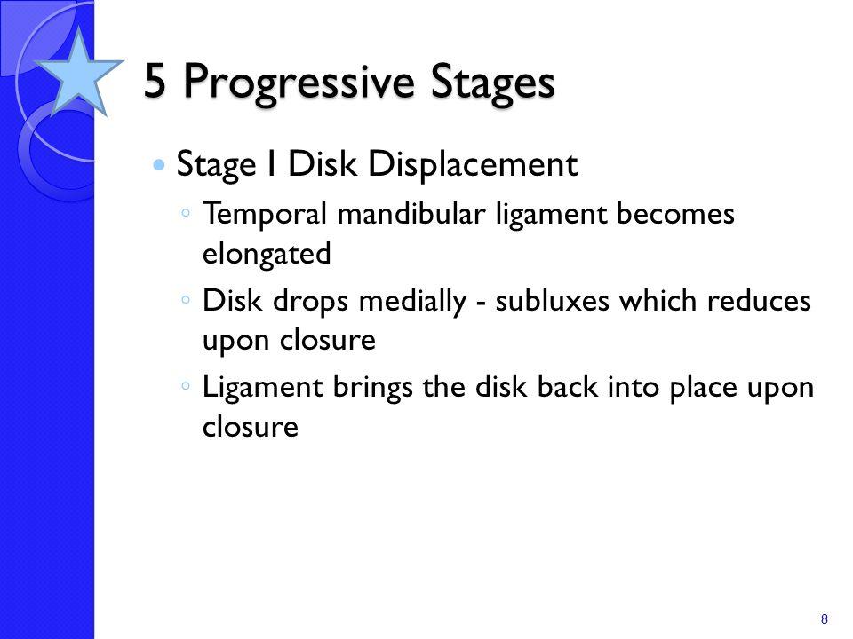 5 Progressive Stages Stage I Disk Displacement