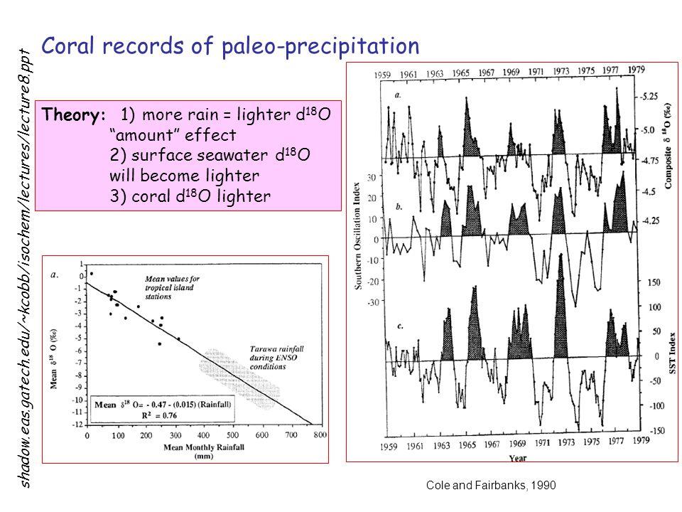 Coral records of paleo-precipitation