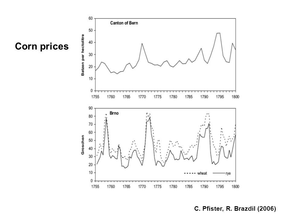 Corn prices C. Pfister, R. Brazdil (2006)