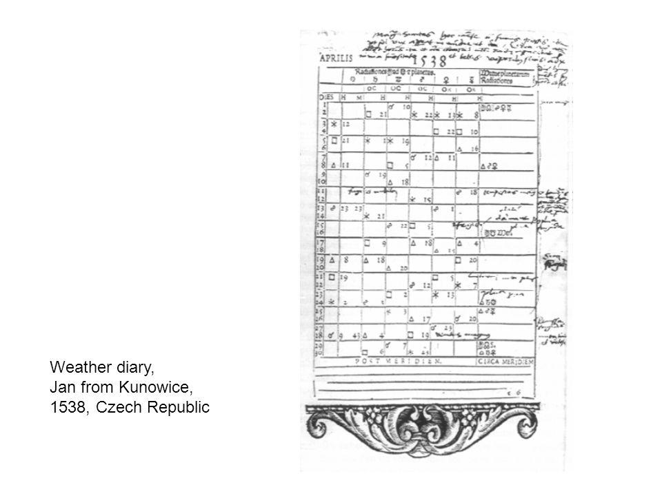 Weather diary, Jan from Kunowice, 1538, Czech Republic
